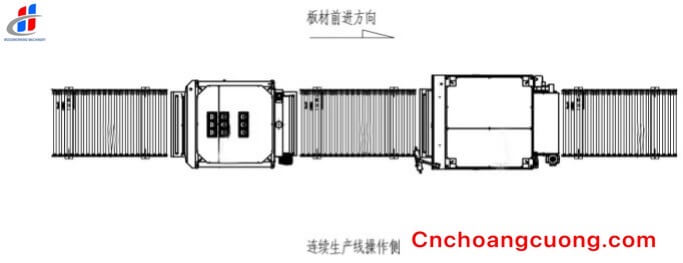 https://cnchoangcuong.com/?post_type=product&p=4359&preview=true